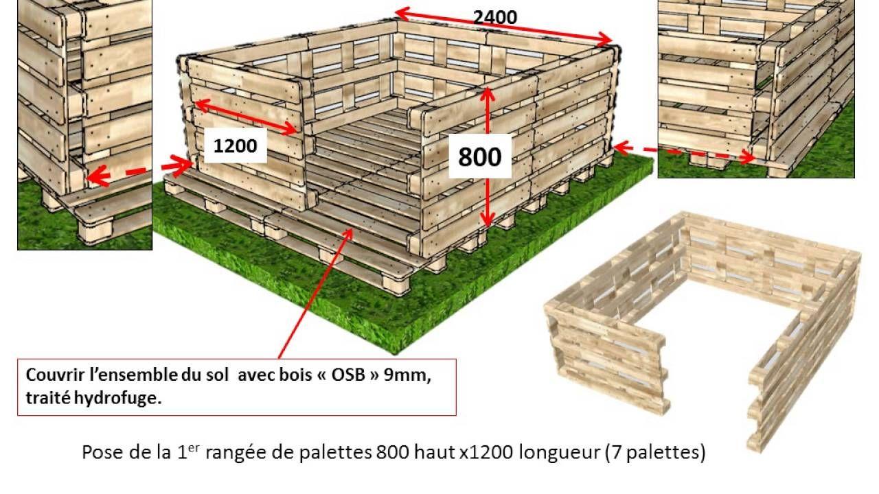 Abri Jardin En Palettes   Abri De Jardin, Palette Jardin ... serapportantà Comment Faire Un Abri De Jardin