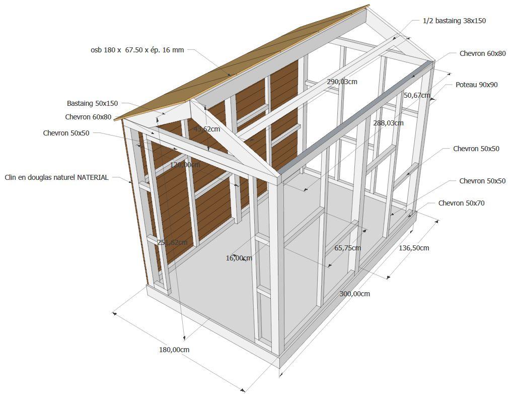 Aide Construction Abri De Jardin - 34 Messages tout Plan Cabane De Jardin