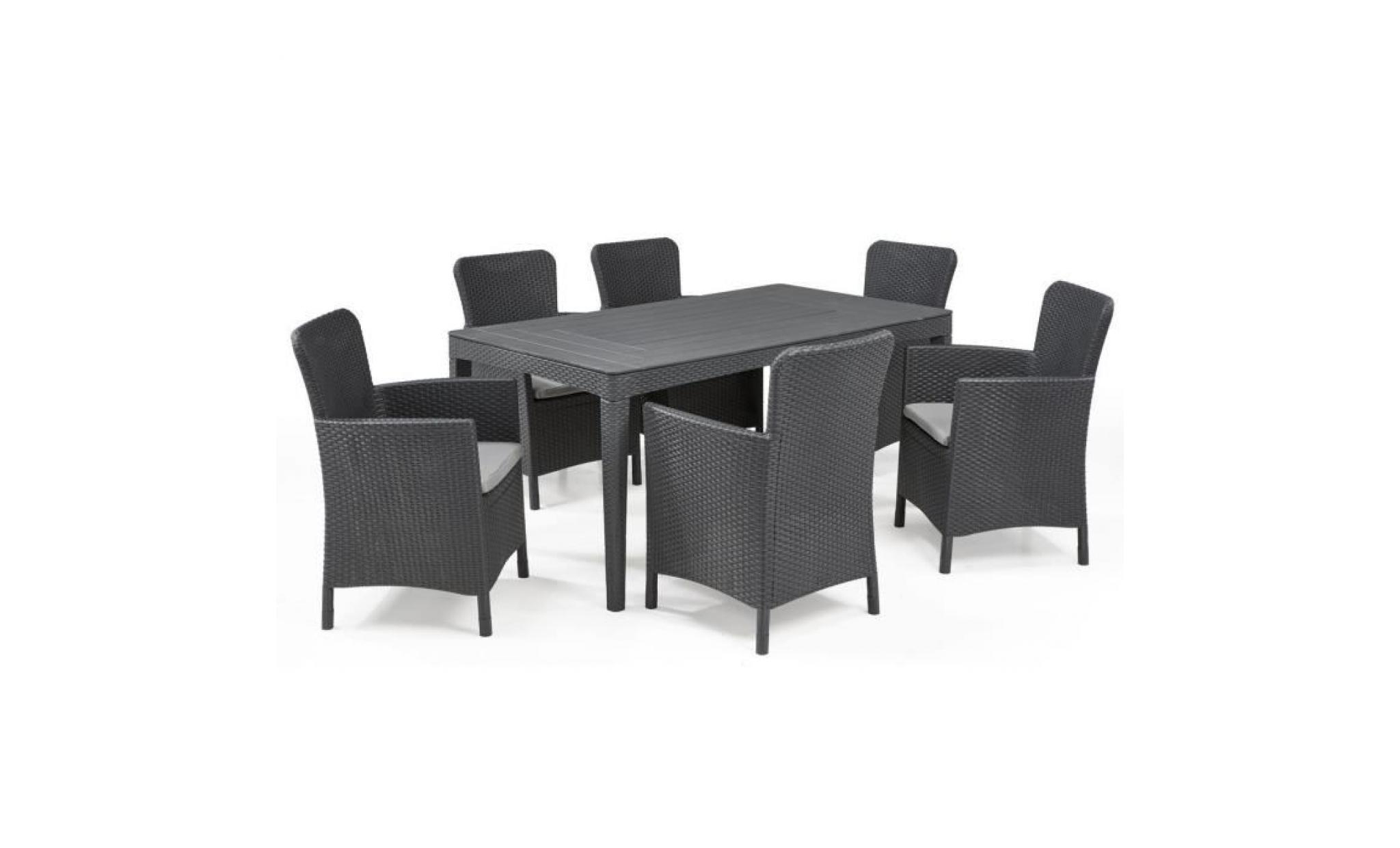 Allibert Jardin Table 6 Personnes Girona Wucker Rond Graphite avec Allibert Mobilier De Jardin