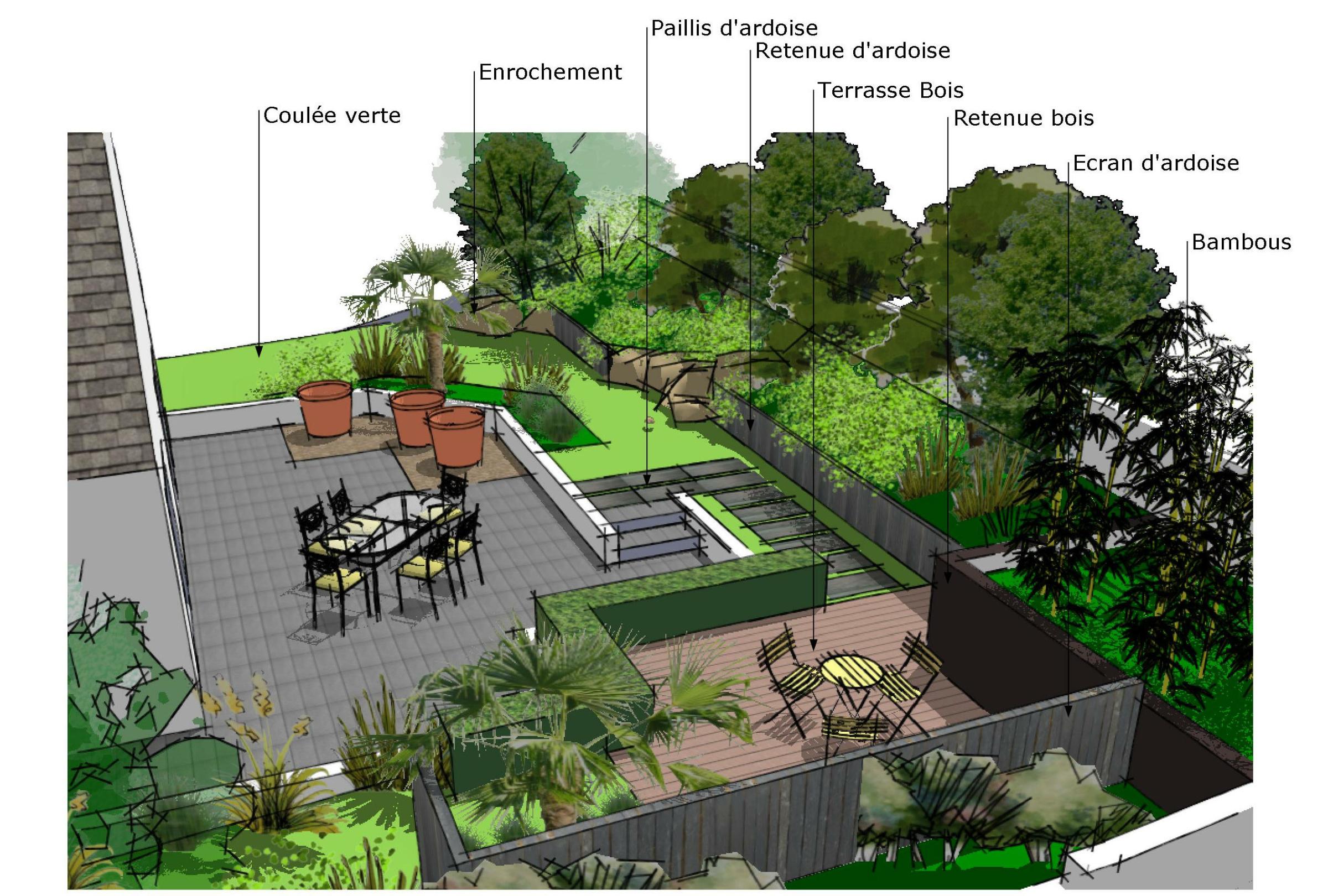 Aménagement D'un Petit Jardin - 2011 - Auray - Maezad ... pour Aménagement De Petit Jardin