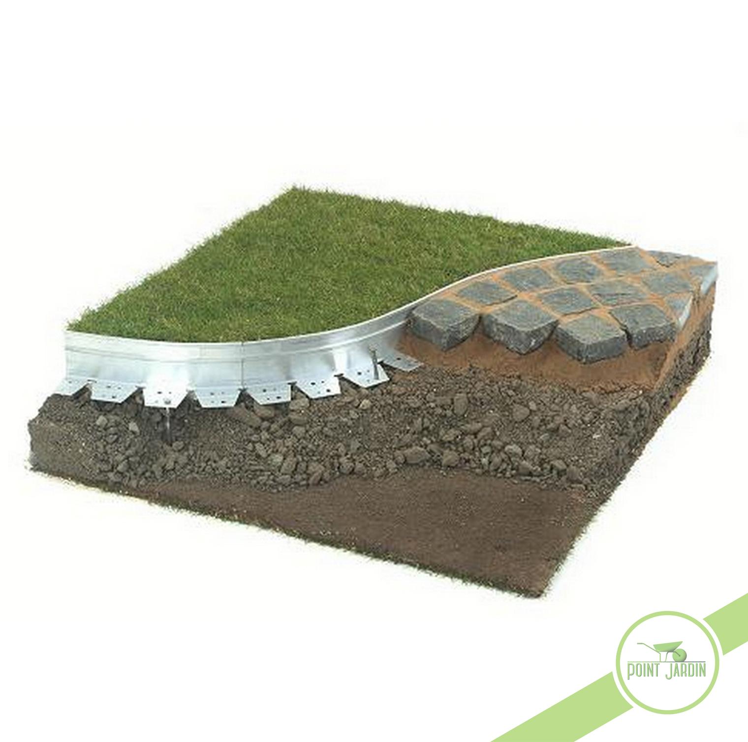 Bordures De Jardin Pour Allée Et Massifs - Dreux - Houdan destiné Bordure Aluminium Jardin