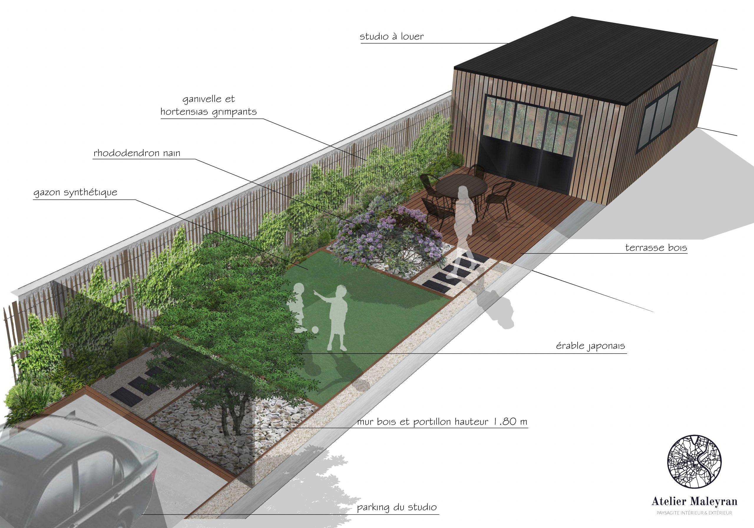 Comment Aménager Un Petit Jardin Sans Entretien Et Sans Vis ... destiné Comment Aménager Un Petit Jardin