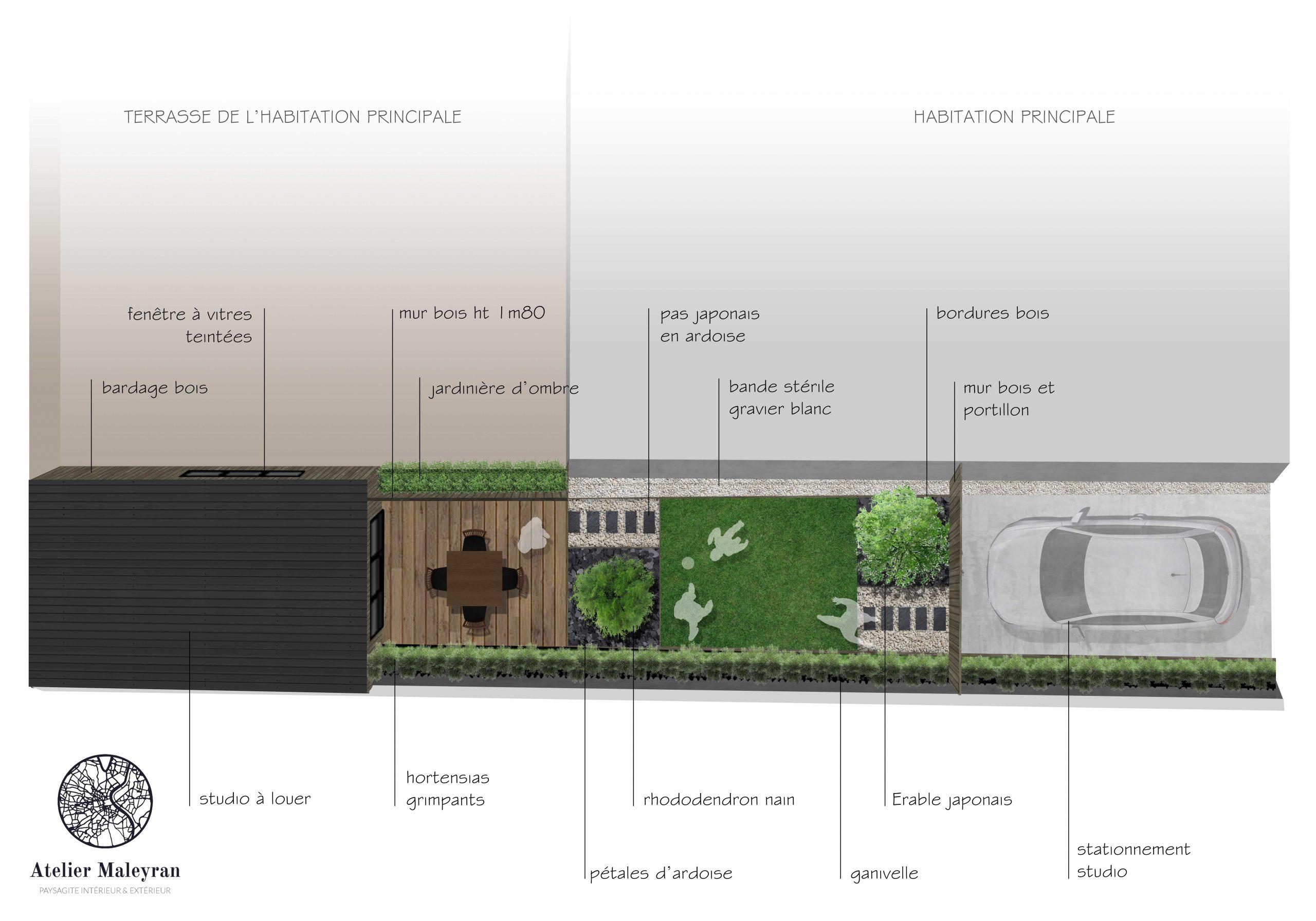 Comment Aménager Un Petit Jardin Sans Entretien Et Sans Vis ... intérieur Entretien Jardin Bordeaux