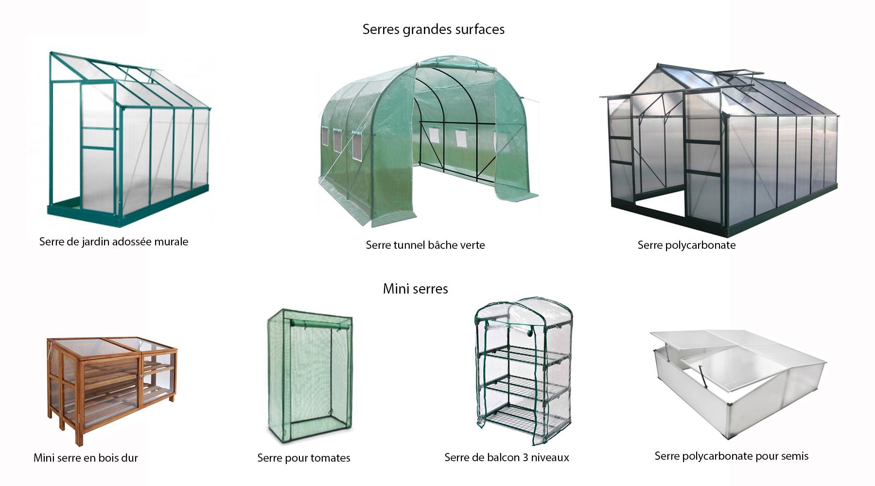 Comment Choisir Sa Serre De Jardin | Guide Complet encequiconcerne Serre De Jardin Polycarbonate Pas Cher