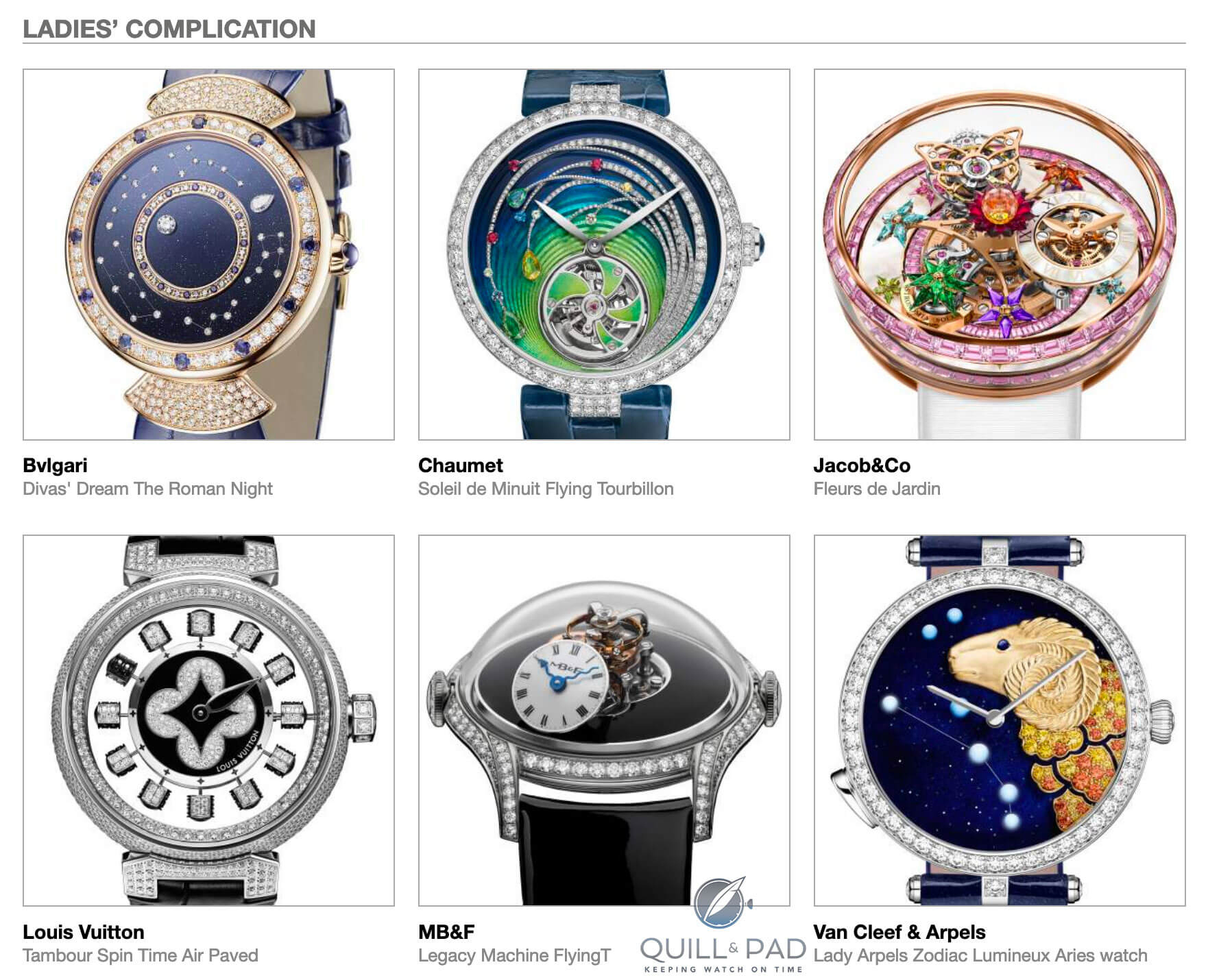 Complete List And Photos Of All Shortlisted Watches In The ... intérieur Plot Lumineux Jardin