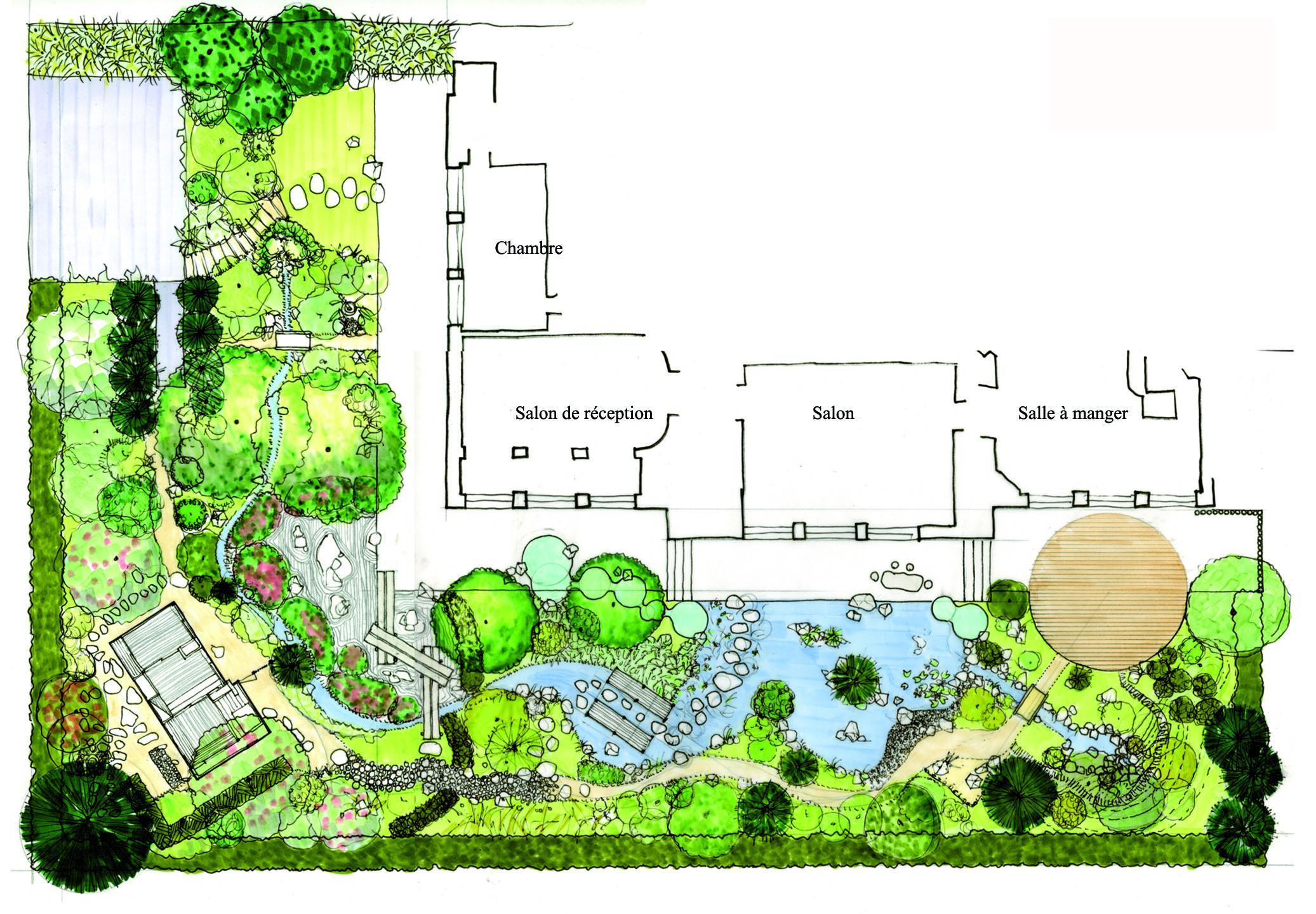 Conception D'un Jardin Japonais – Un Plan Détaillé | Jardins ... intérieur Modele De Jardin Japonais