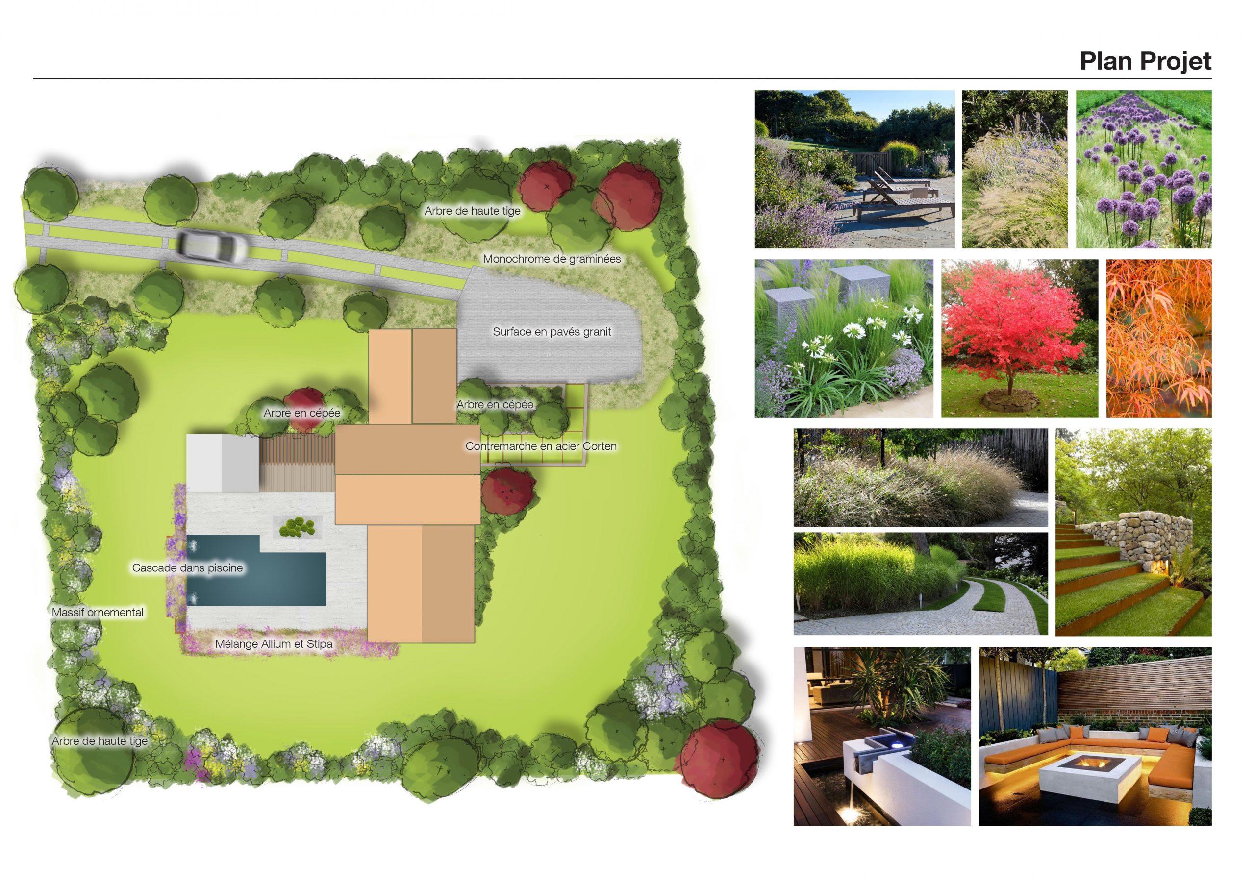 Création De Jardin Contemporain Au Pays Basque - Architecte ... pour Créer Son Jardin En 3D