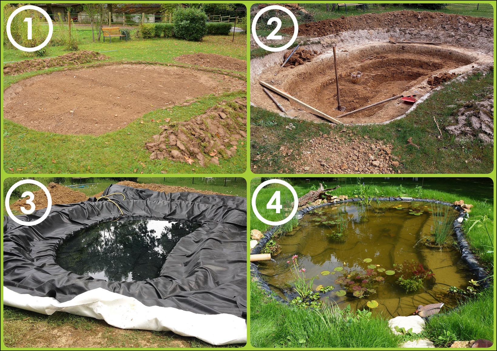 Créer Un Bassin De Jardin avec Profondeur D Un Bassin De Jardin
