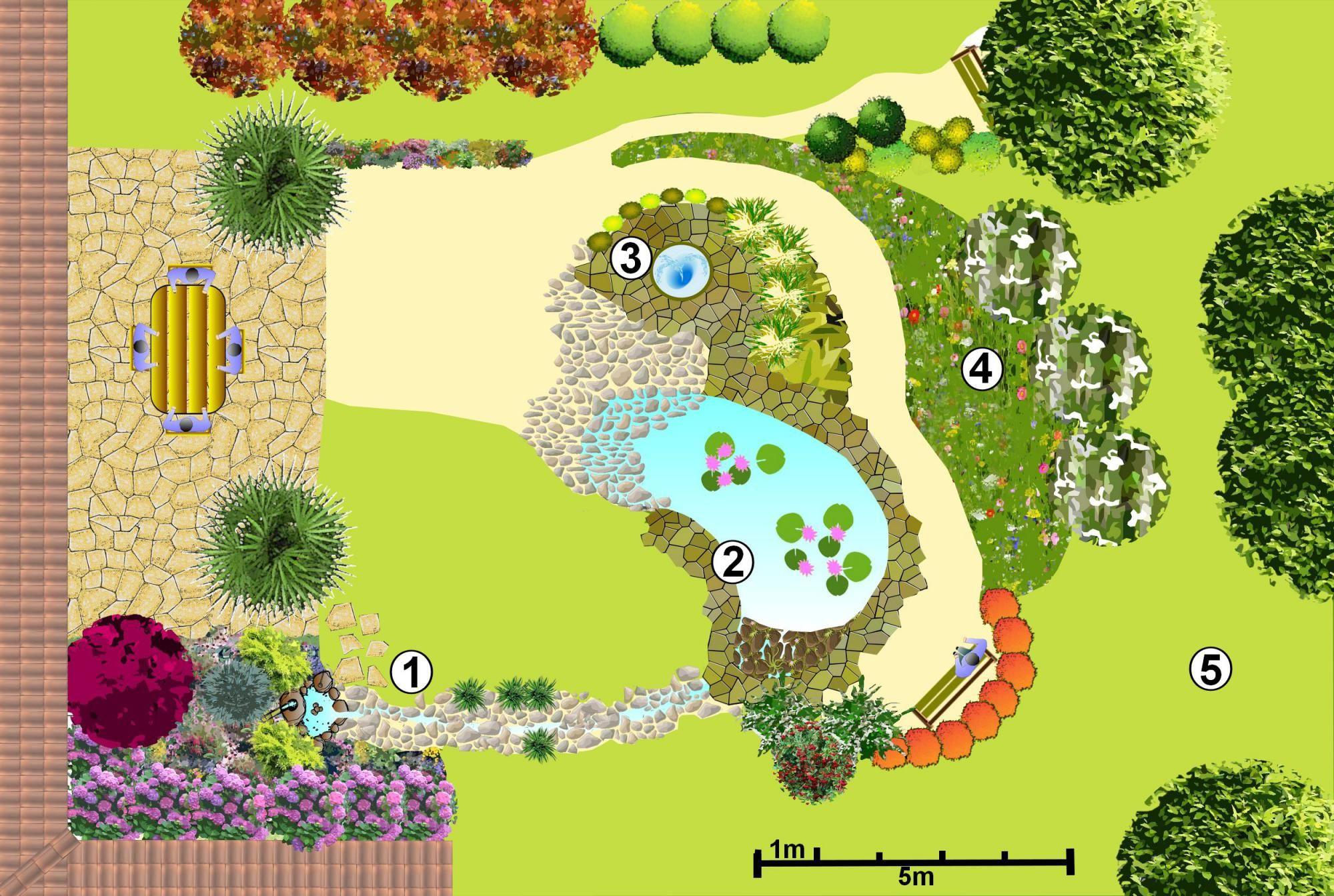 Créer Un Jardin D'eau: Plan De Jardin D'eau | Jardin D'eau ... serapportantà Créer Jardin Japonais Facile