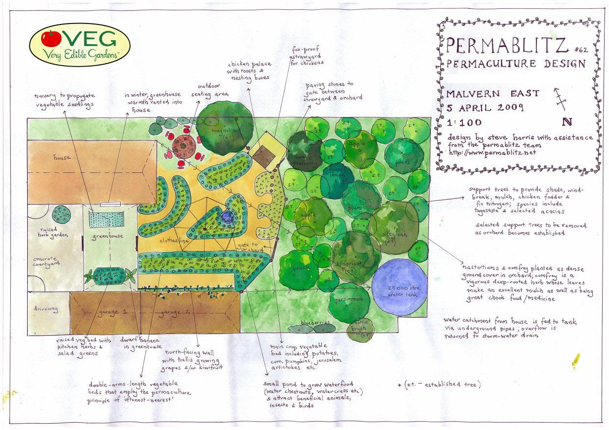 Débuter Un Jardin Potager En Permaculture intérieur Plan Jardin Potager Bio