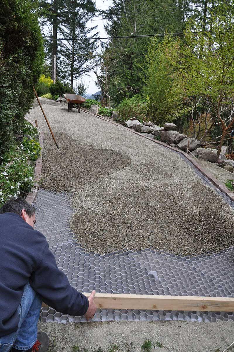 Driveway Paving Ideas #paving (Cheap Paving Ideas) Tags ... intérieur Geotextile Jardin