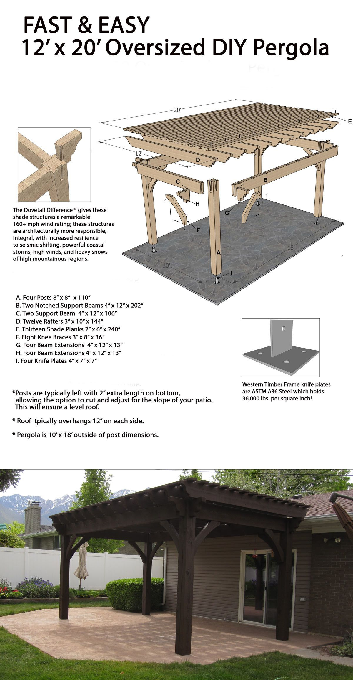 Easily Build A Fast Diy Beautiful Backyard Shade Structure ... concernant Support Abri De Jardin