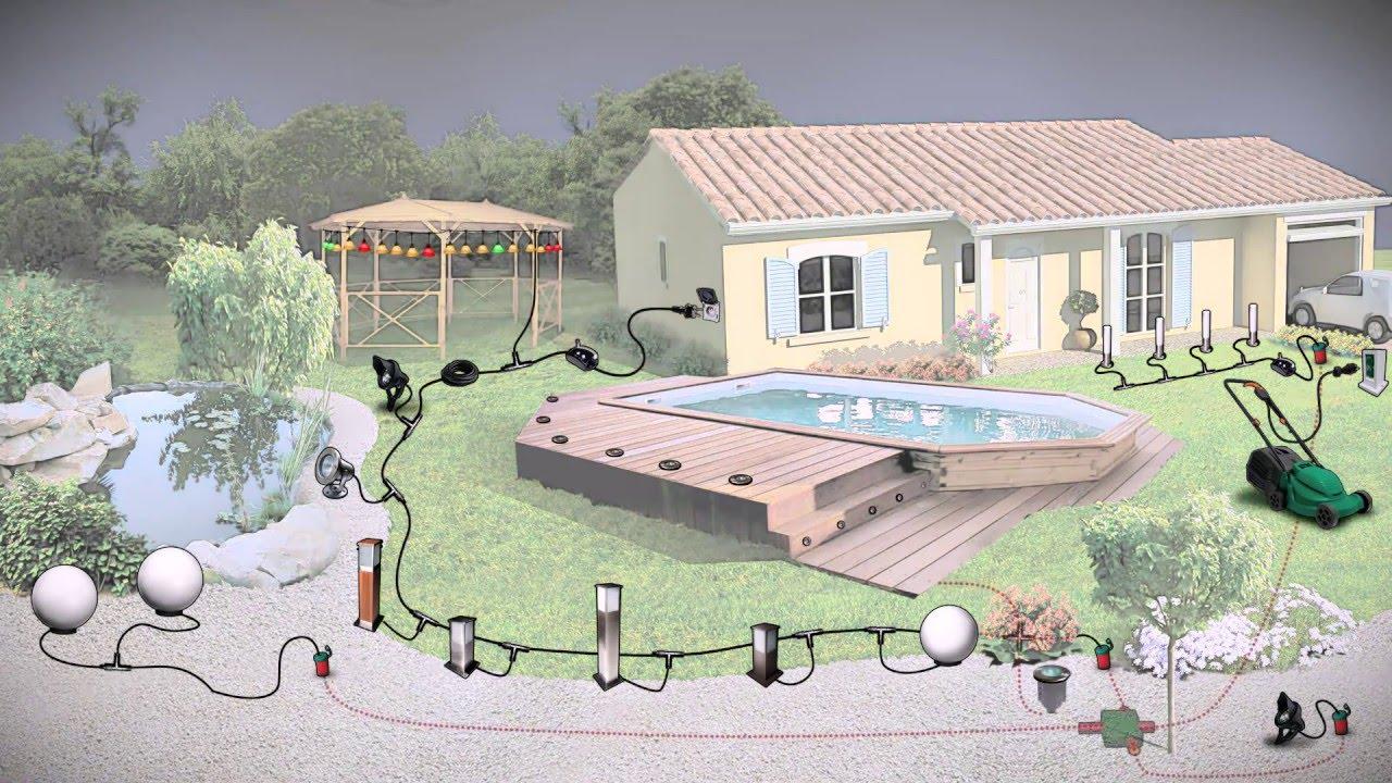 Easy Connect Tutoriel - Eclairage Extérieur - Eclairage Jardin serapportantà Eclairage De Jardin Leroy Merlin