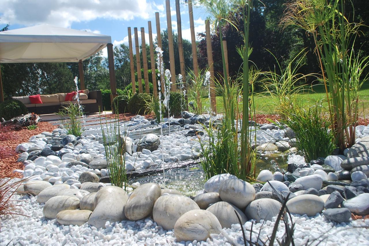 Eau Jardin, Paysagiste À Pourrain Et Auxerre, Création De ... concernant Creation Cascade Bassin Jardin