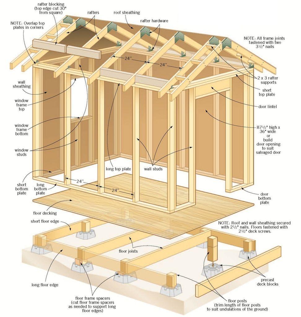 Épinglé Par Jbc Sur Wood Structures | Plan Cabane En Bois ... concernant Plan Abri De Jardin En Bois