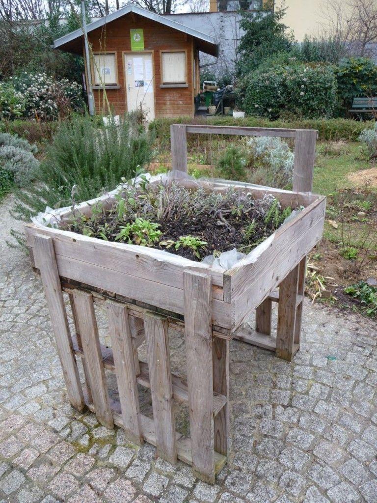 Épinglé Sur In My Garden & Backyard avec Jardin En Carré Surélevé