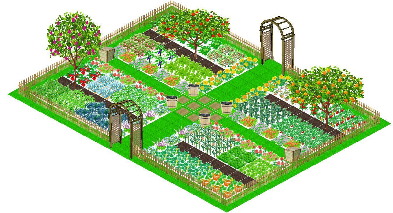 Épinglé Sur Landscape And Garden Design avec Organisation D Un Jardin Potager