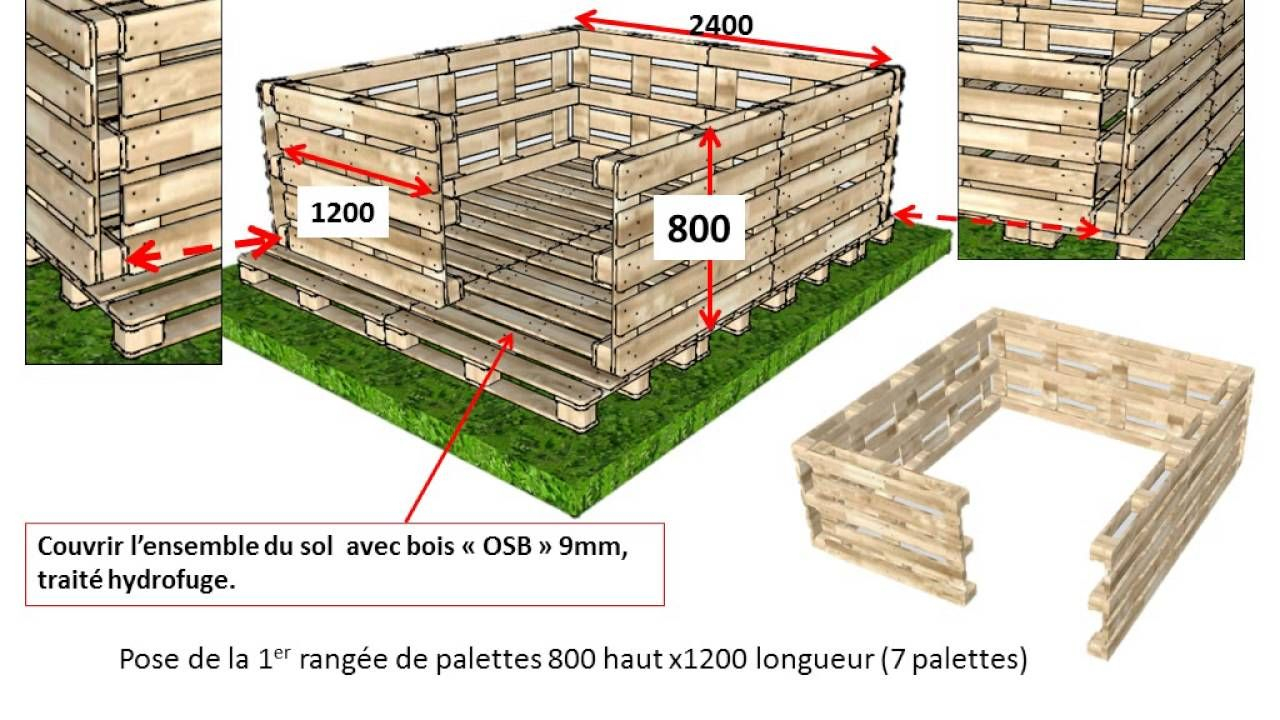 """Fabriquer Son """"abri De Jardin"""" Super Solide 5M² ... pour Construire Un Abri De Jardin En Bois Soi Meme"""