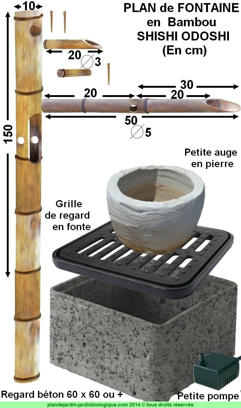Faire Une Fontaine En Bambou : Plan De Montage D'un Shishi ... à Fontaine De Jardin En Fonte