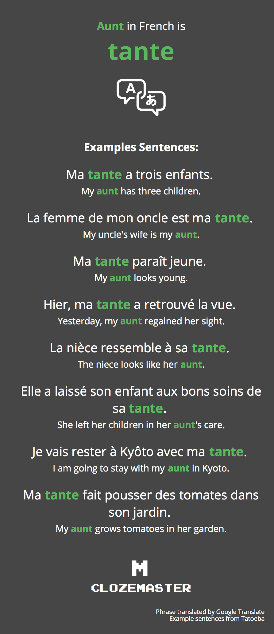 How To Say Aunt In French - Clozemaster à Transate Jardin