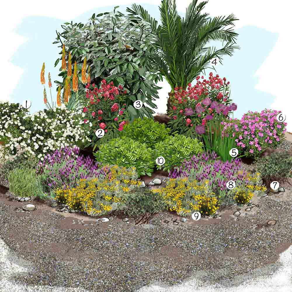 Jardin Sec destiné Amenagement Petit Jardin Mediterraneen