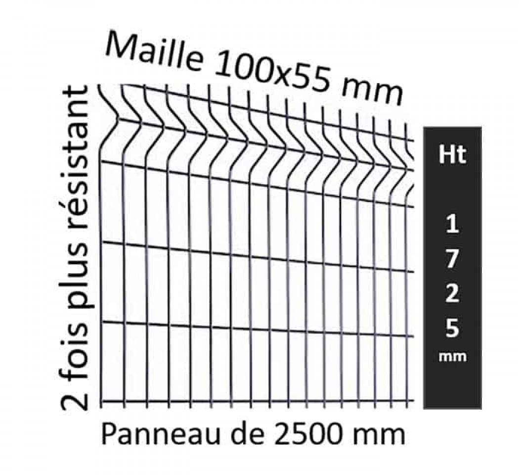 Kit Clôture Grillagée Hauteur 1.72M, À Sceller, Kit De 20 Ml - 20Ml -  Selection Pdgcom intérieur Cloture Jardin Grillage Rigide