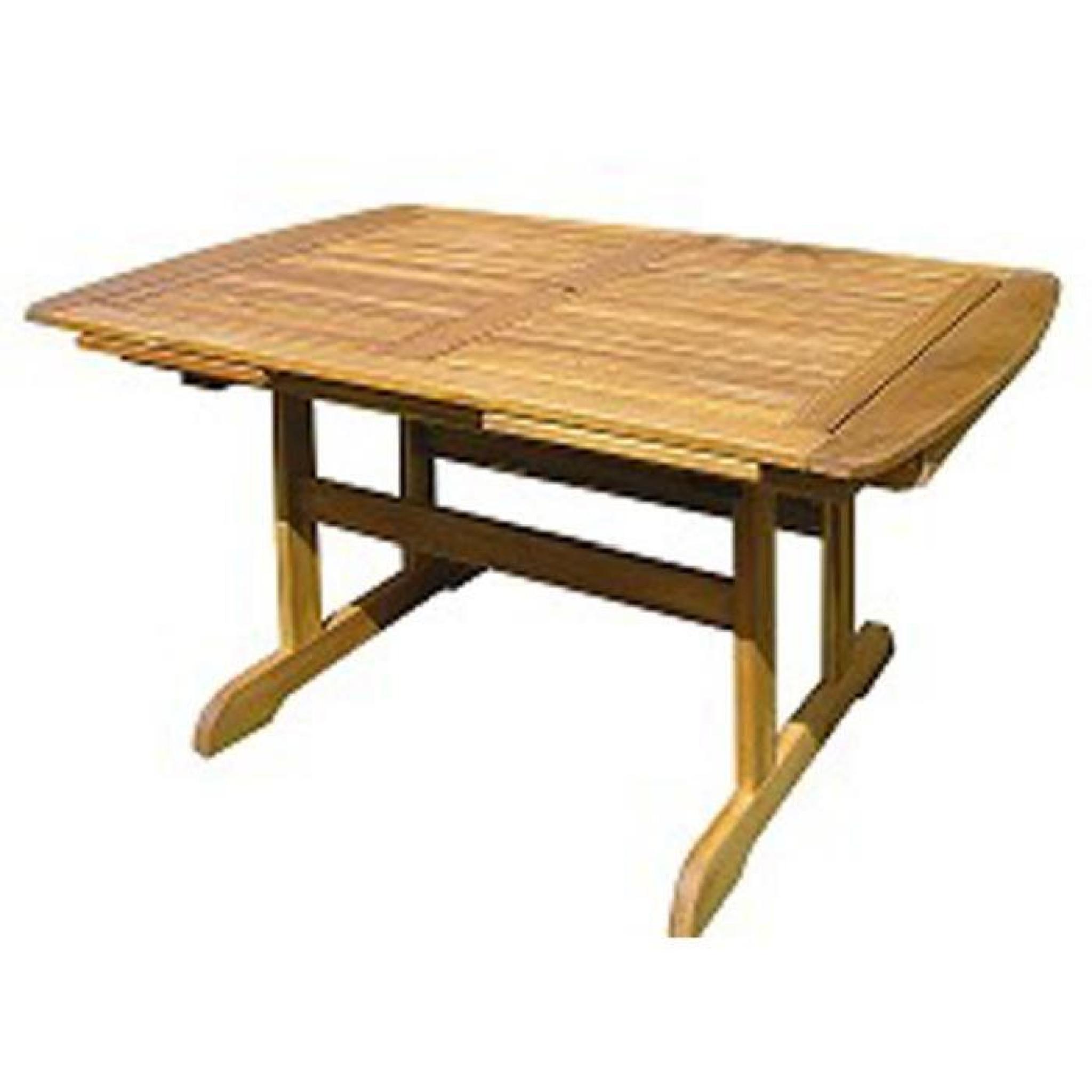 Lot 2 Tables Rectangulaires Extensibles En Bois D'acacia Taylor tout Table De Jardin Extensible Pas Cher