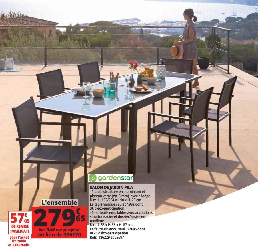 Mobilier Photos De Beau 60 Auchan Jardin Iwehd29 pour Salon De Jardin Auchan