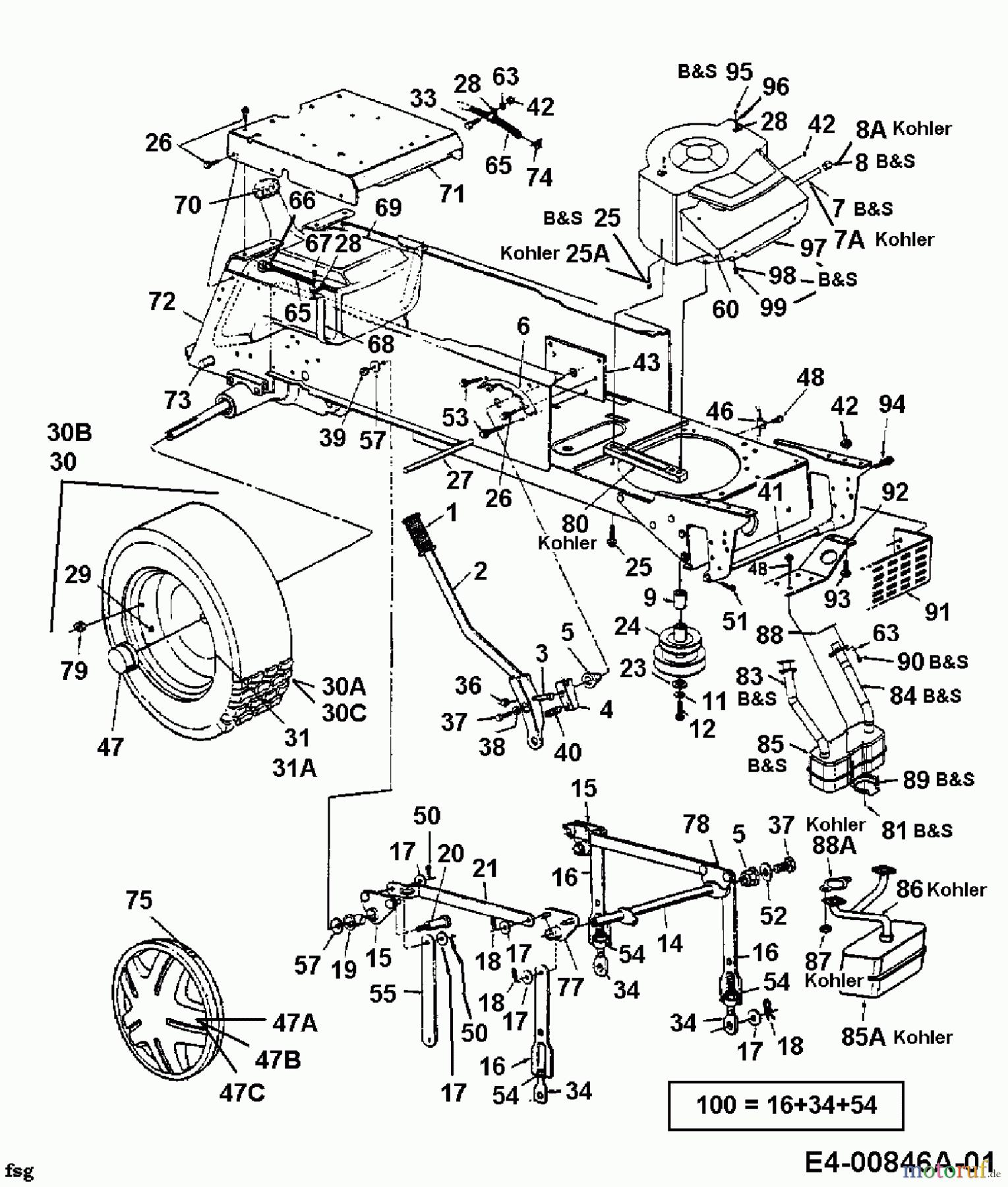 Mtd Tracteurs De Jardin G 185 14Ai848H678 (2000) Relevage ... destiné Chassis Jardin