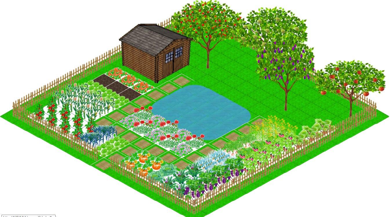 Plan De Jardin Potager Des Idées - Idees Conception Jardin avec Plan Jardin Potager Bio