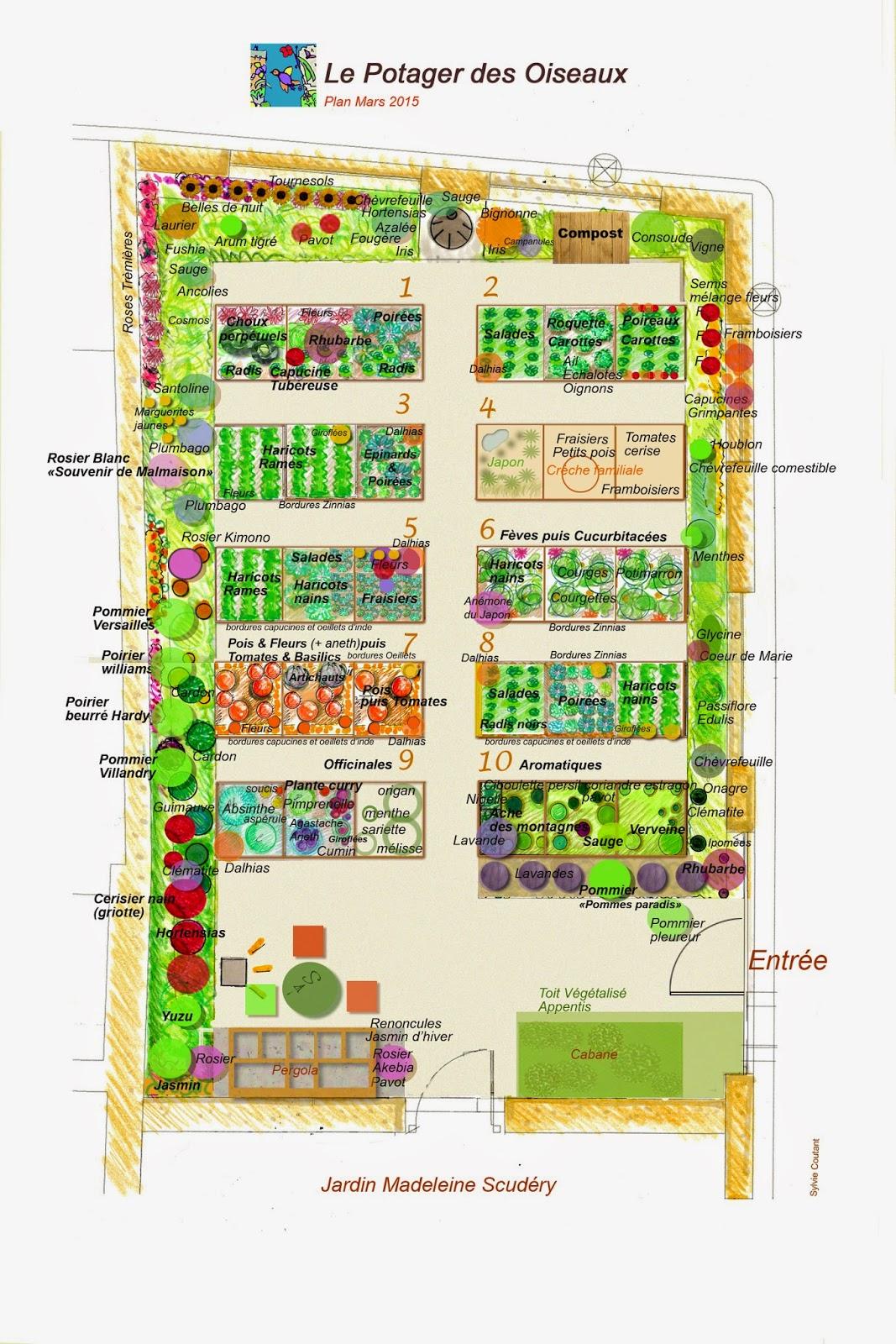 Plan De Jardin Potager Des Idées - Idees Conception Jardin concernant Plan Jardin Potager Bio