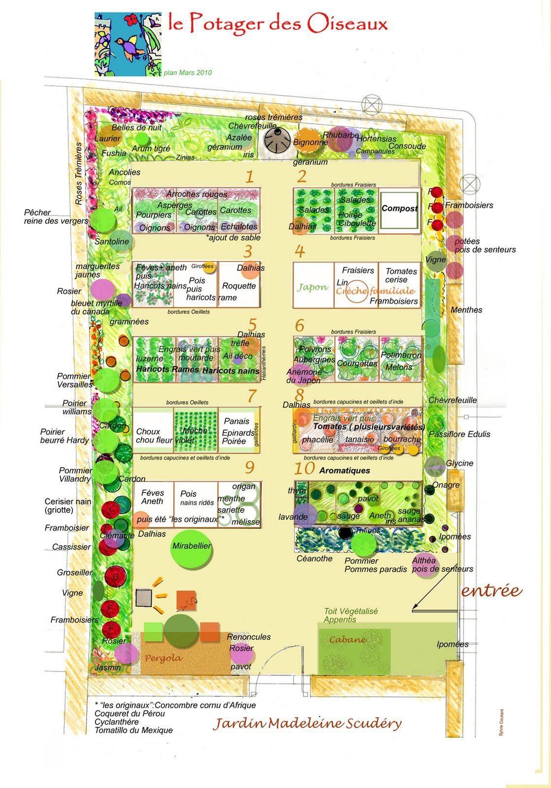 Plan De Jardin Potager Des Idées - Idees Conception Jardin dedans Plan Jardin Potager Bio