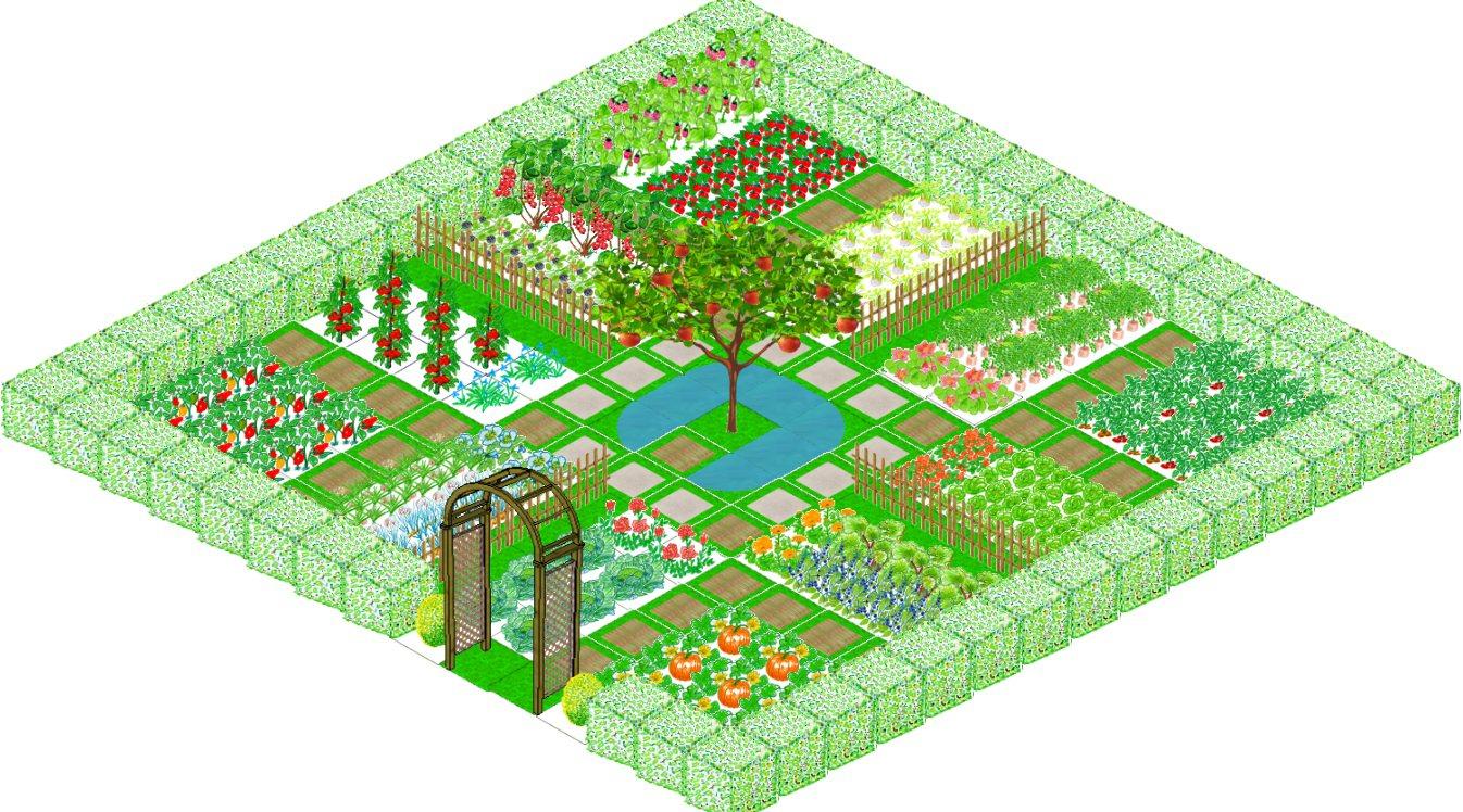 Plan De Jardin Potager Des Idées - Idees Conception Jardin encequiconcerne Plan Jardin Potager Bio