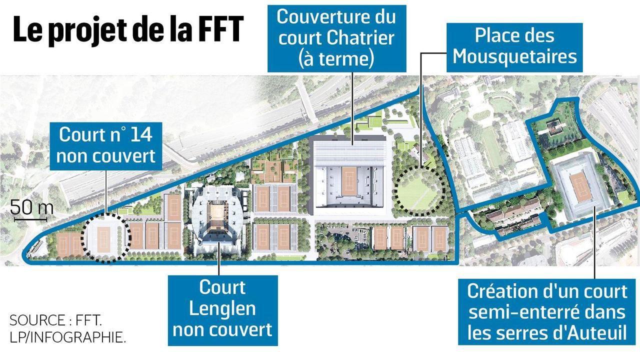 Roland-Garros : Le Court Des Serres Est Prêt Pour Le ... avec Serre De Jardin Amazon