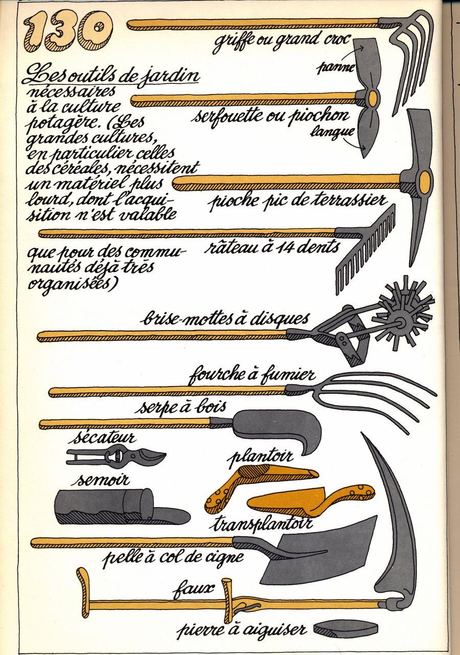 Savoir Revivre - 130 - Les Outils Du Jardin destiné Le Bon Coin Outillage De Jardin