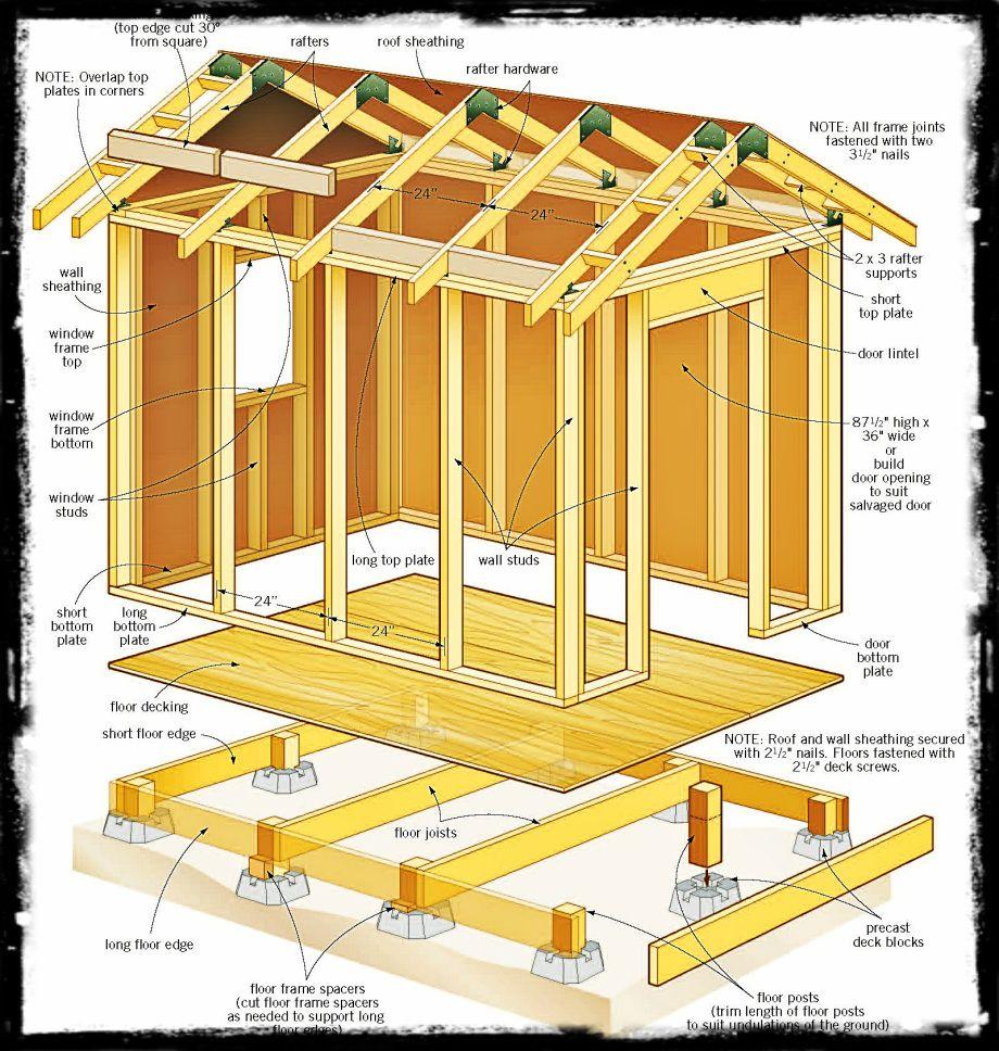 Shed Plans 8 X 8 : Wooden Project Tools | Diy Storage Shed ... concernant Support Abri De Jardin
