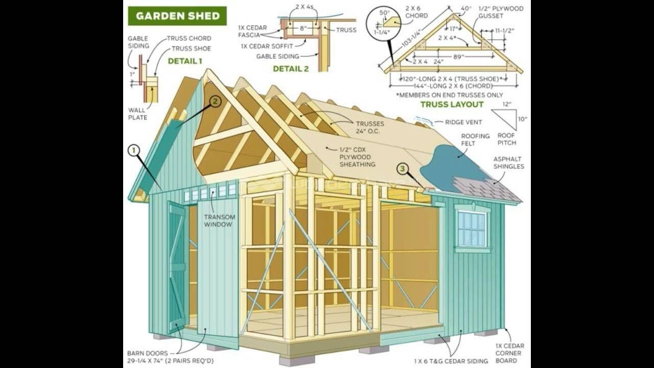 Shed Plans Woodworking intérieur Plan Cabane De Jardin