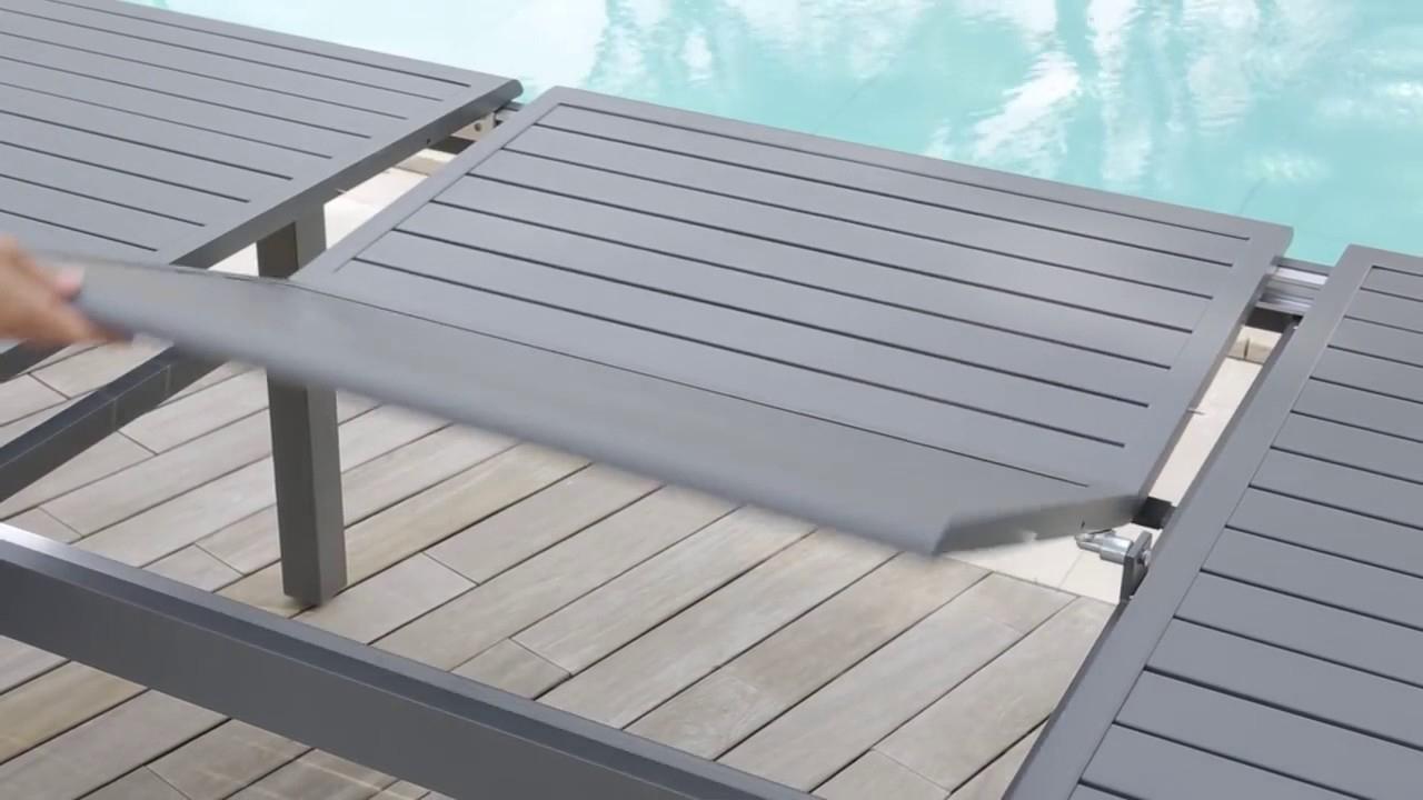 Système De Rallonge De La Table De Jardin Extensible Azua – Hespéride tout Table De Jardin En Aluminium Avec Rallonge