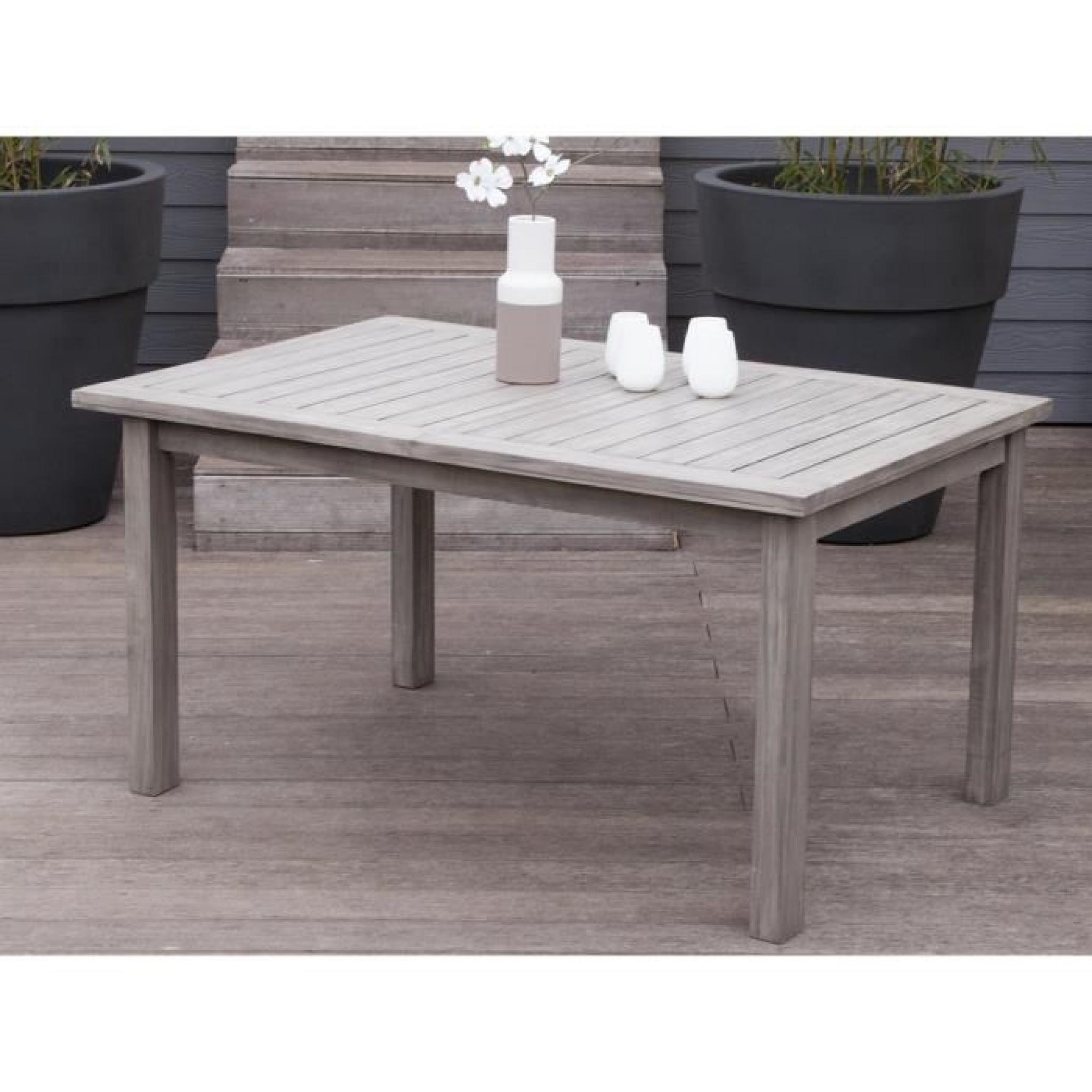 Table De Jardin Extensible En Acacia 150-200X100Cm Silverwood à Table De Jardin Extensible Pas Cher