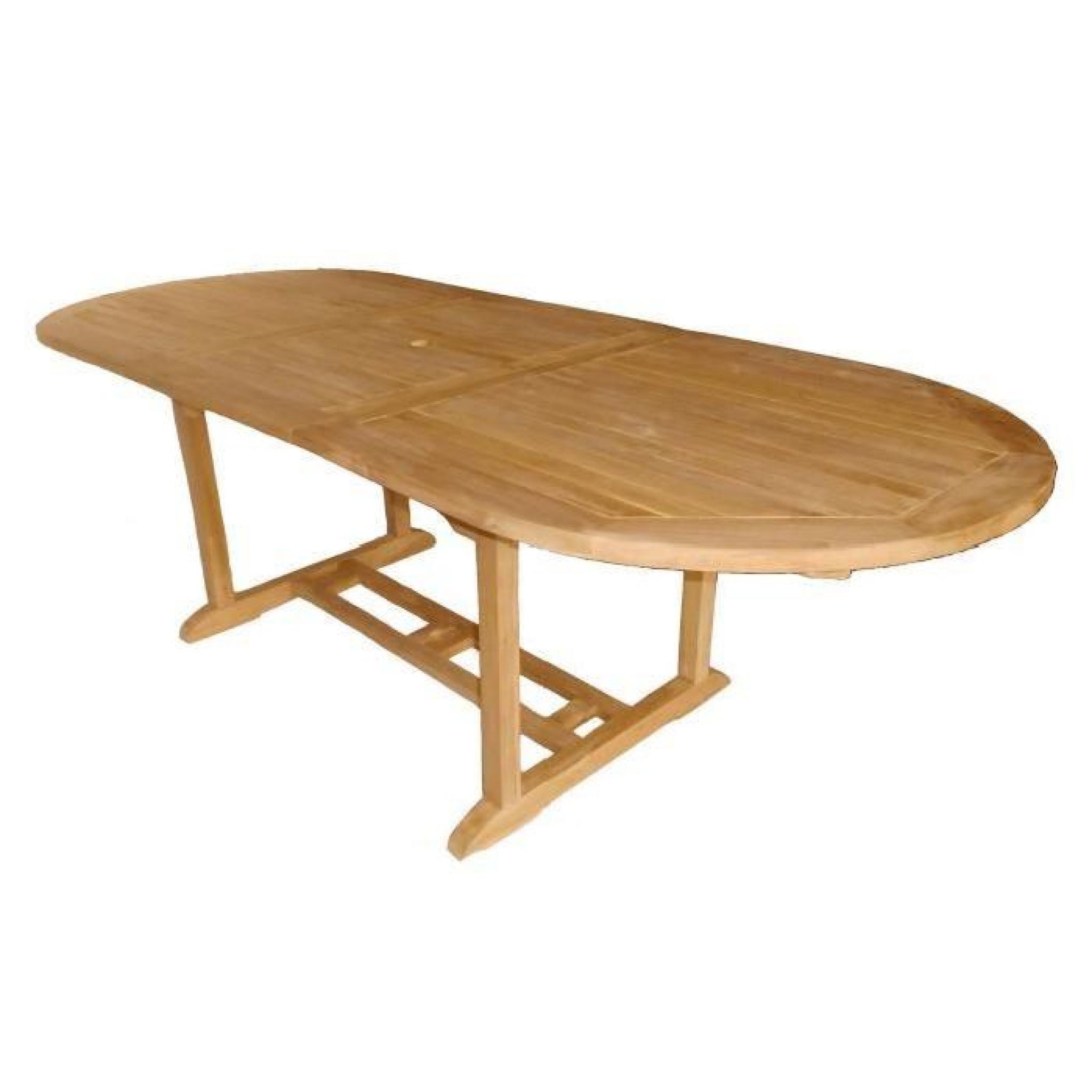 Table Ovale Extensible - Bois Teck Robuste - Pour Patio Et Jardin encequiconcerne Table De Jardin Extensible Pas Cher