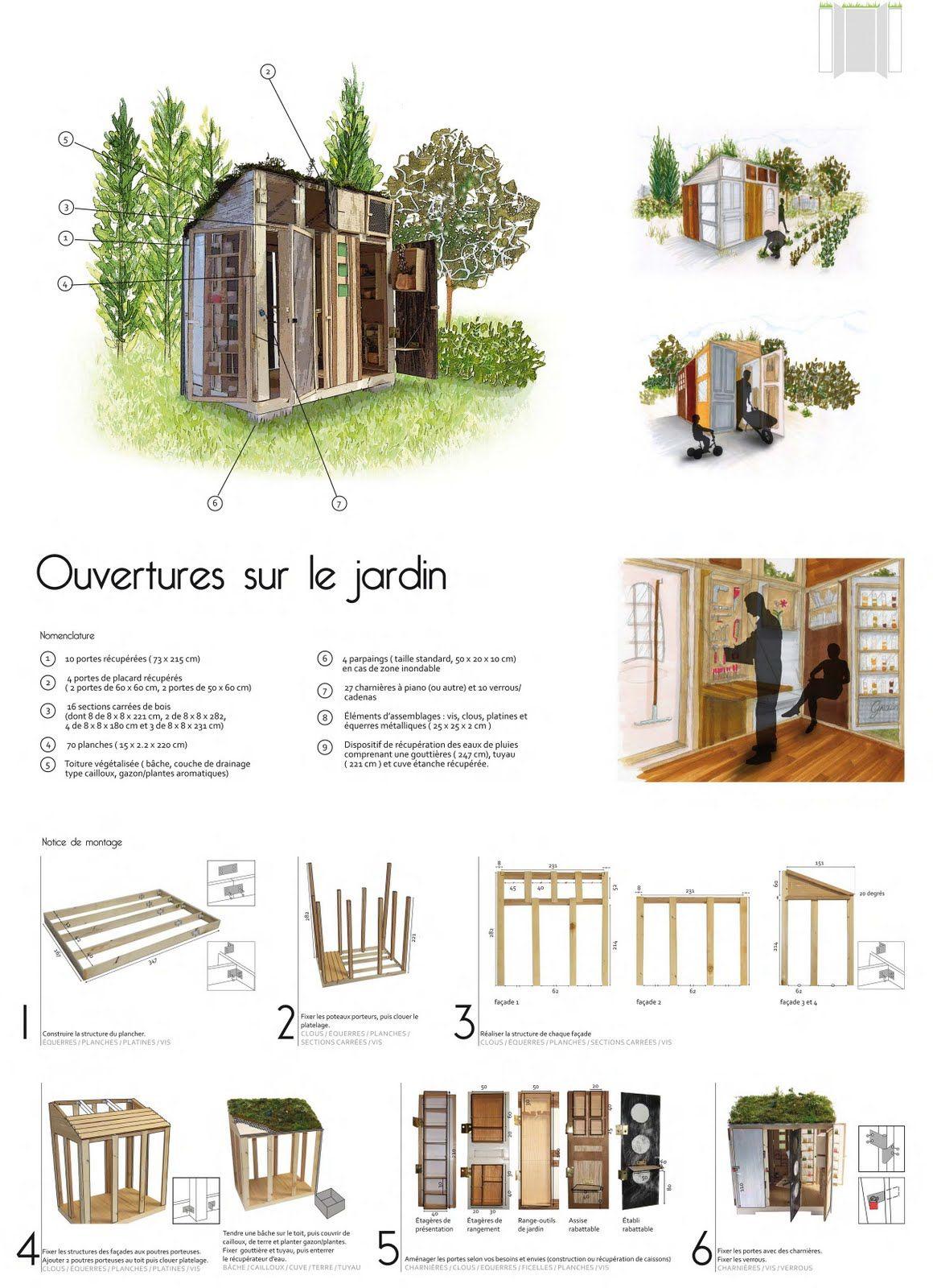 Tanatee -: 'l'abri À Bricoles' - Un Abri De Jardin À ... intérieur Construire Un Abri De Jardin En Bois Soi Meme