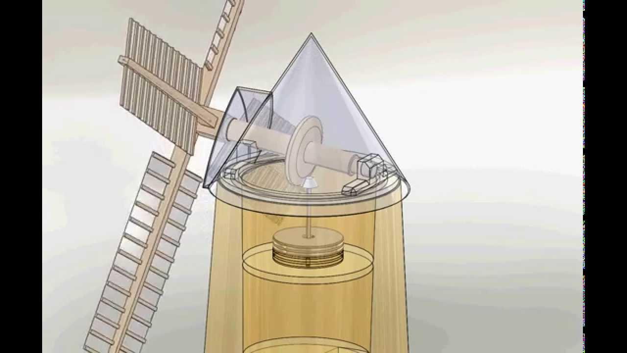 Vue Sur Le Mécanisme Du Moulin À Vent. - encequiconcerne Construire Un Moulin A Vent De Jardin