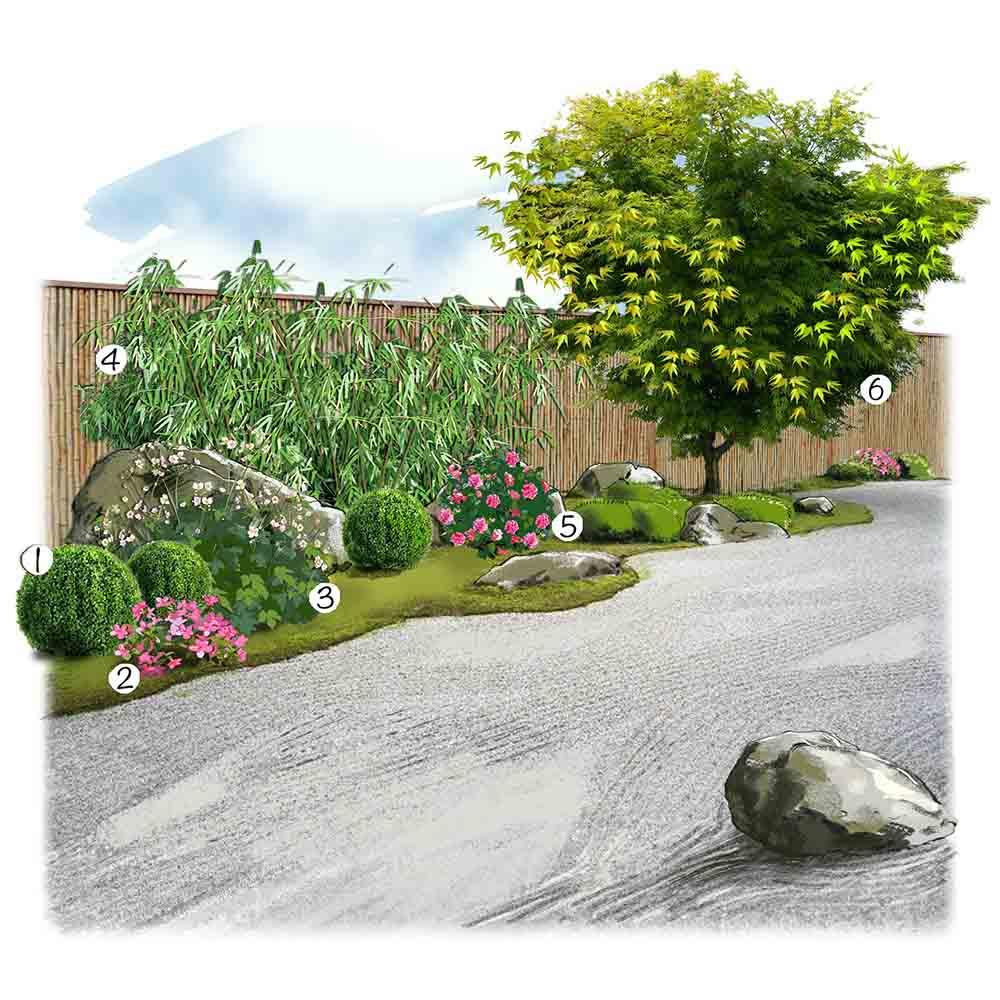 150 Idées D'aménagement De Jardin | Truffaut tout Aménagement Du Jardin Photo