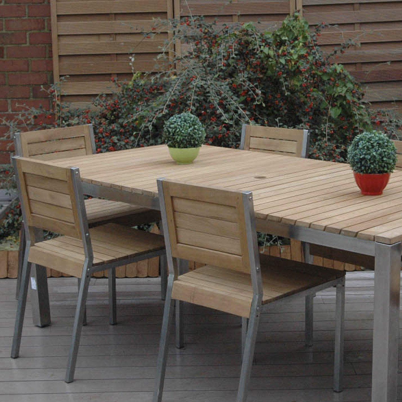 21 Nouveau Salon De Jardin En Teck Leroy Merlin | Salon Jardin encequiconcerne Leroy Merlin Salon De Jardin