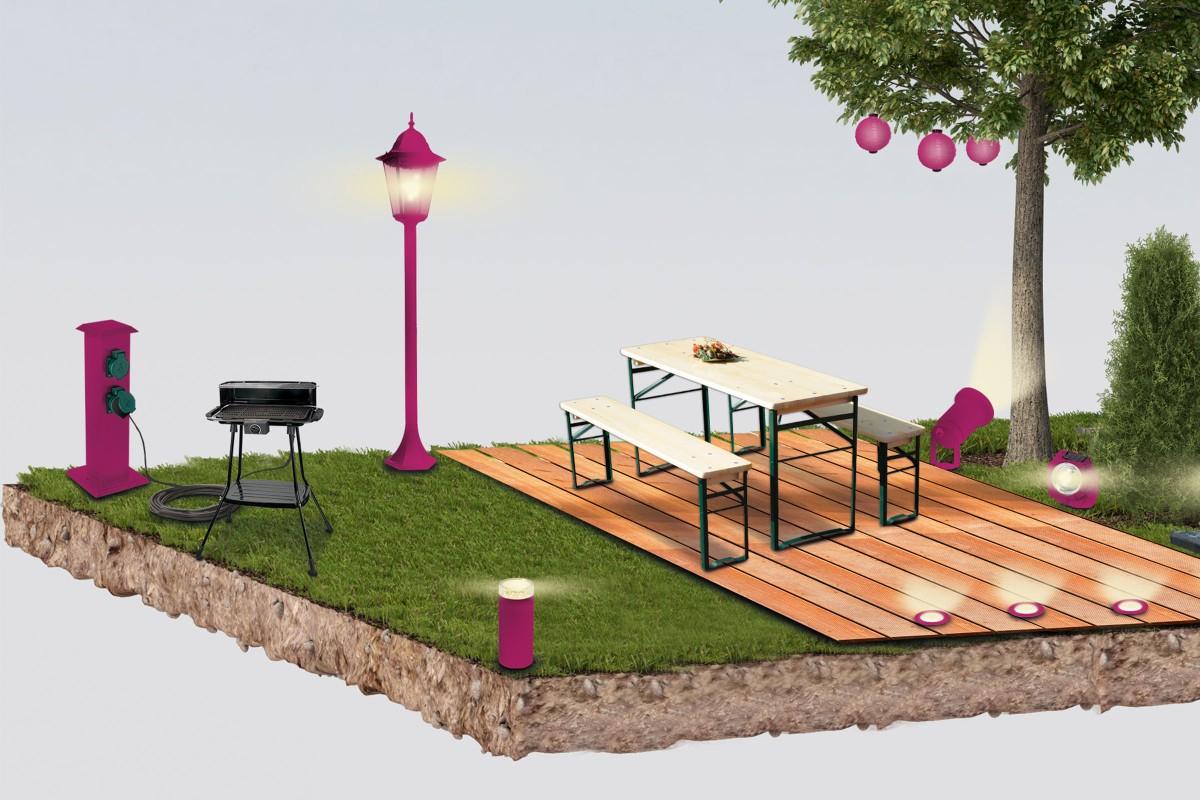 Éclairage Du Jardin Et De L'entrée De La Maison | Hornbach ... destiné Hornbach Jardin