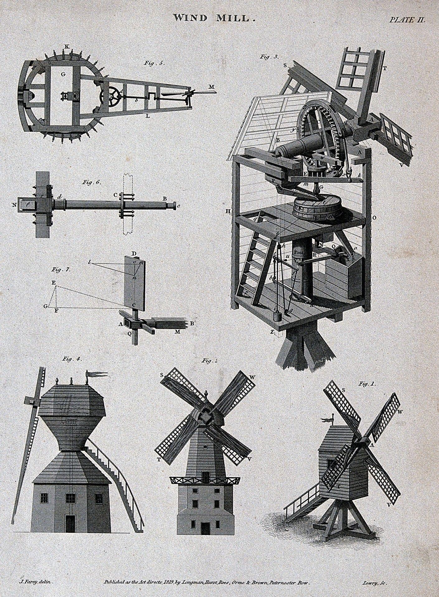 Moulin À Vent En Bois | Moulin À Vent, Le Moulin ... serapportantà Moulins À Vent De Jardin