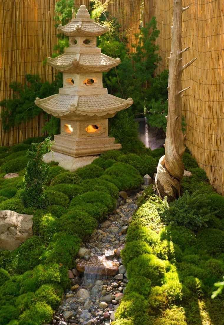 Objet De Déco De Jardin Zen | Petit Jardin Zen, Jardin ... concernant Decoration D Un Petit Jardin