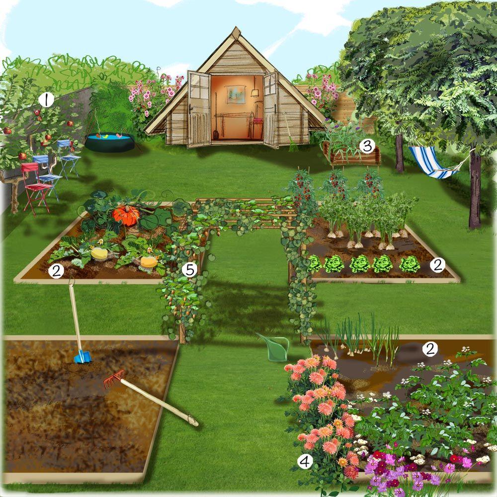 Projet Aménagement Jardin : Jardin Solidaire Pommier À Fruit ... encequiconcerne Aménagement Du Jardin Photo
