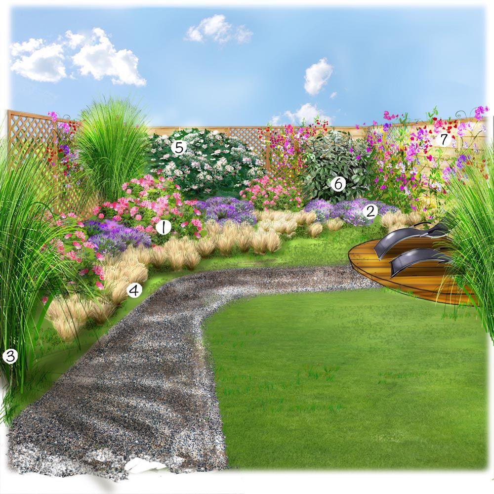 Projet Aménagement Jardin : Un Petit Jardin Bien Tranquille ... concernant Aménagement Du Jardin Photo