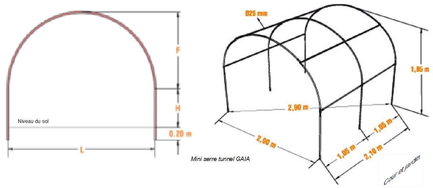 Serre Tunnel Gaia 4 M² - Serres De Culture- Cour Et Jardin encequiconcerne Arceaux Pour Serre
